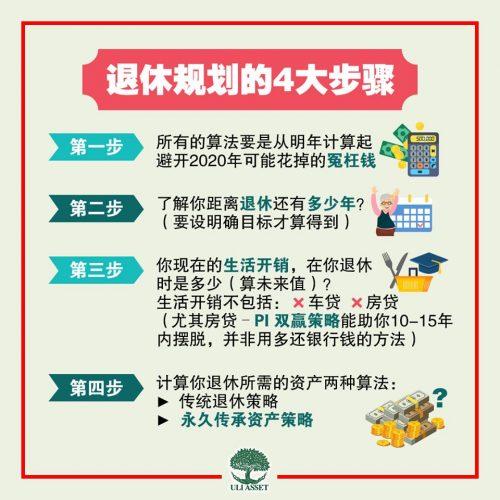 退休规划的4大步骤