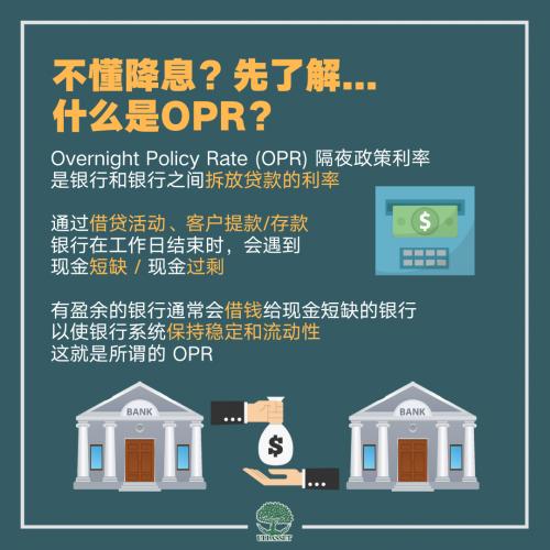 什么是OPR