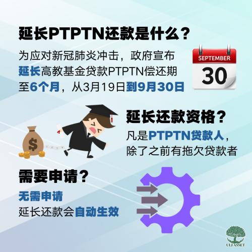 延长PTPTN还款是什么