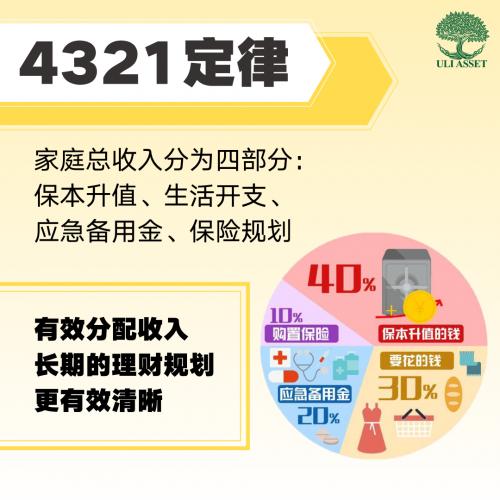 4321定律