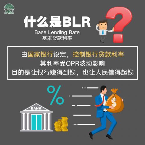 什么是BLR
