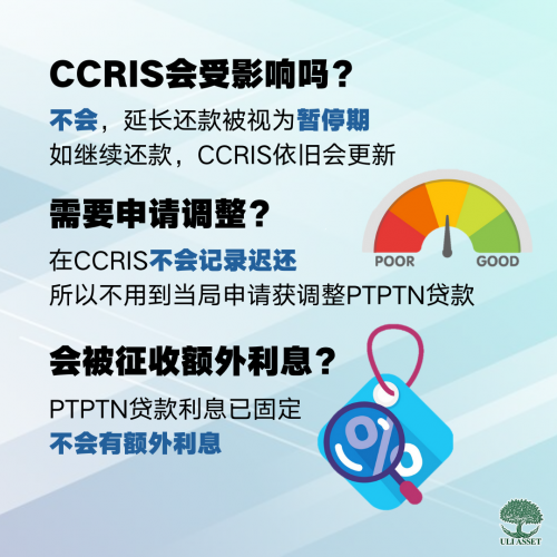 CCRIS会受影响吗?,需要申请调整?,会被征收额外利息?