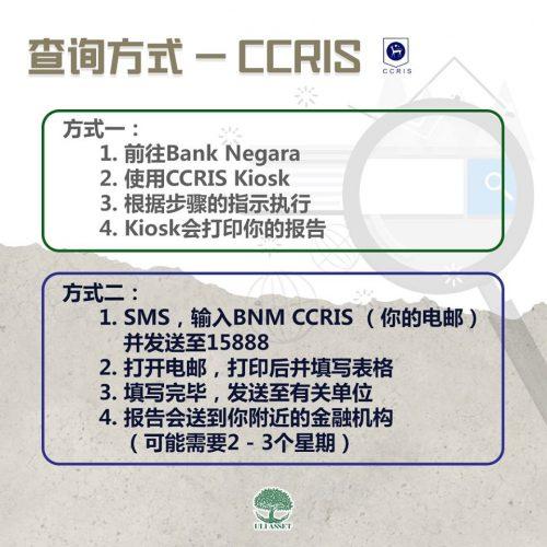 查询方式 CCRIS